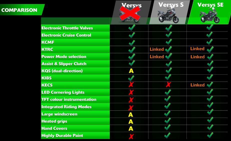 versys 2021 comparisons.JPG